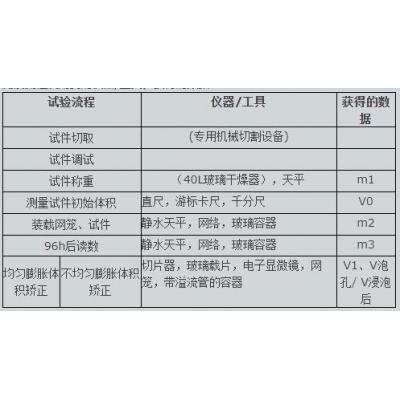 硬质泡沫吸水率测定仪使用说明书